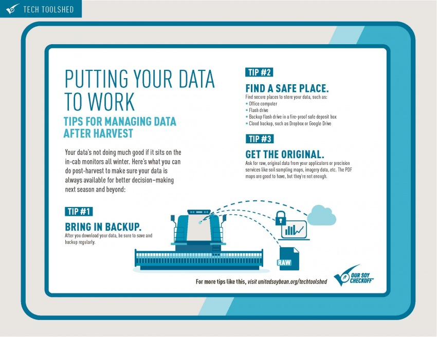 Infographic: Putting Your Data to Work